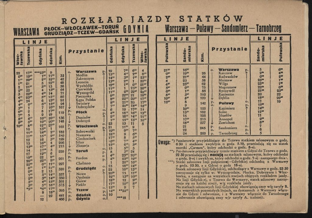 Dwie tabelki z liniami Warszawa-Gdynia i Warszawa-Tarnobrzeg z rozpisanymi przystaniami i godzinami przybycia