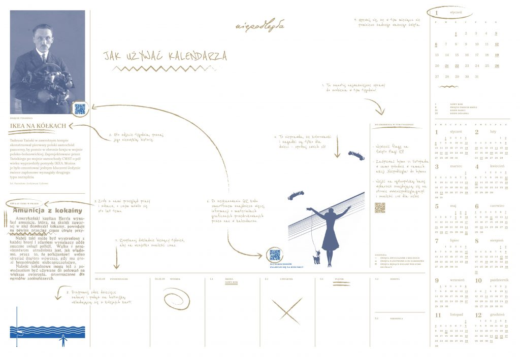 kartka z planera z rozpisaną instrukcją użytkowania