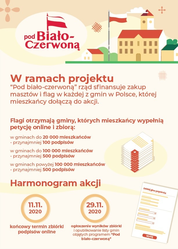 plakat inicjatywy