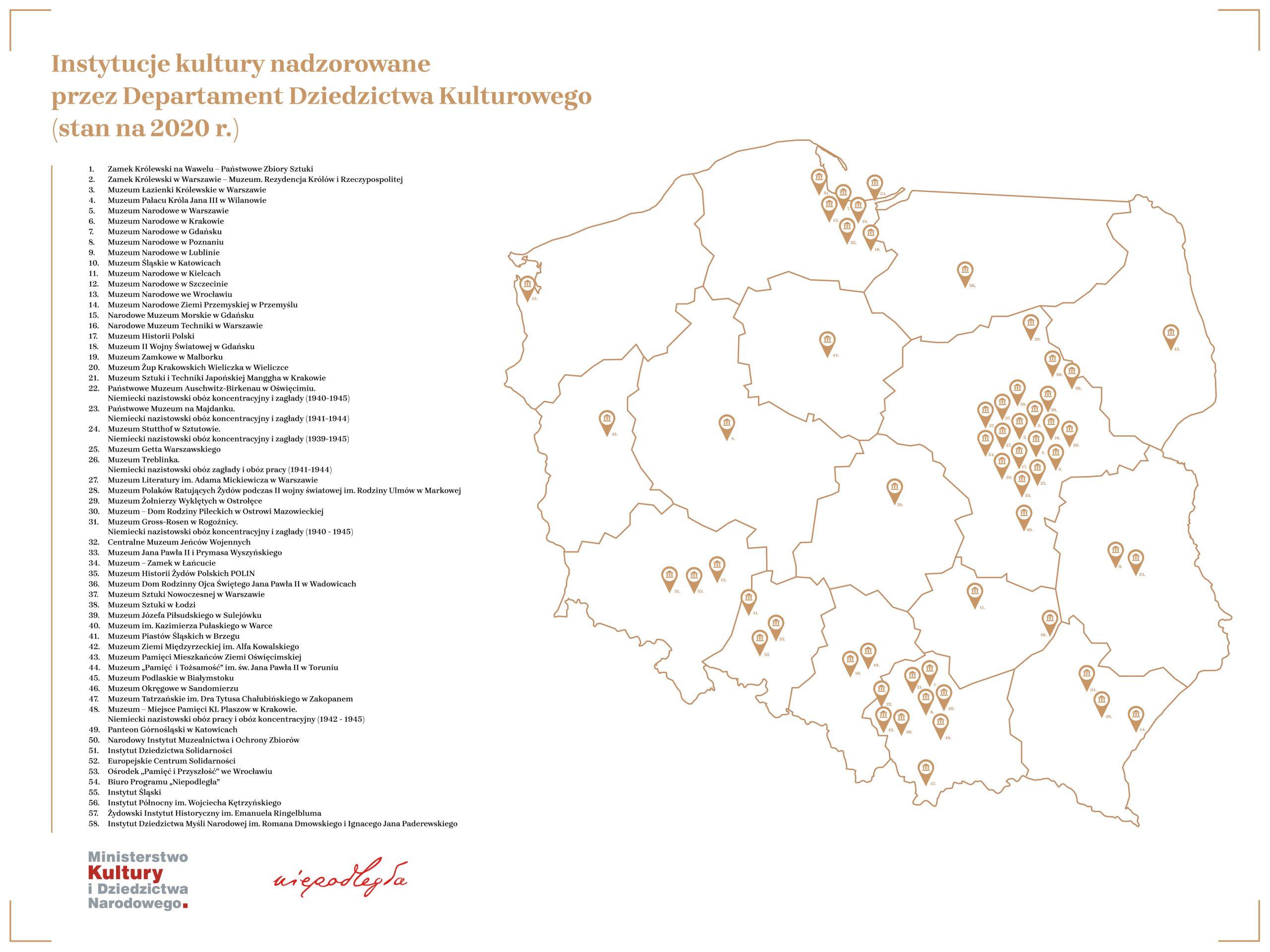 po lewej stronie spis instytucji kultury, po prawej mapa Polski z pinezkami obrazującymi ich rozmieszczenie na terenie kraju