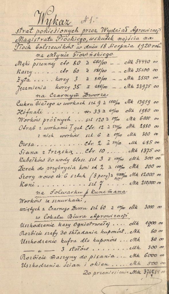 kartka zapisana eleganckim pismem dokumentująca ile rzeczy i skąd zabrano